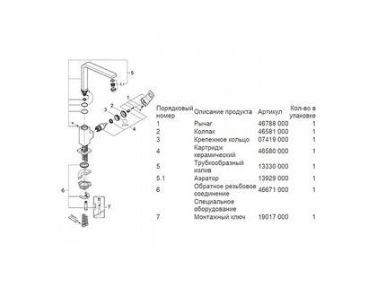Смеситель GROHE Eurocube 31255000 | интернет-магазин TOPSTO